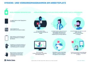Poster Hygiene Infektionen Arbeitsplatz Robin Data